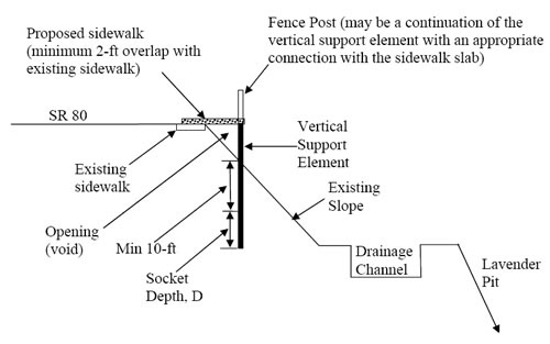 The Simply-supported sidewalk concept which was never constructed. Courtesy of NCS Consultants, LLC.
