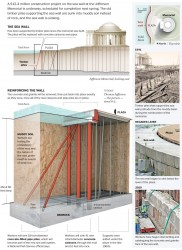 Jefferson Memorial seawall replacement project schematic diagram from the Washington Post