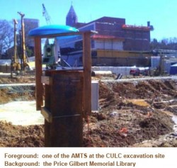 Leica automated motorized total station excavation support deformations