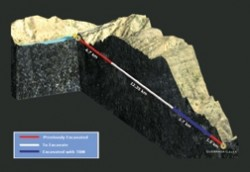 Los Olmos tunnel project under the Peruvian Andes Mountains