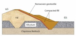 Cross-section of dam repaired with geotextile