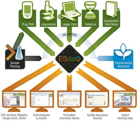 Environmental_Data_Management_for_Site_Holders_img_3
