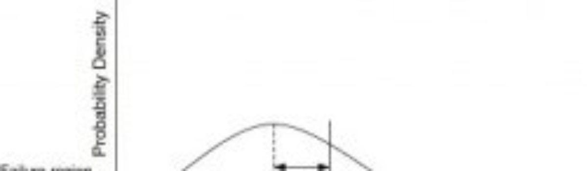 Calibration of Resistance Factors for Drilled Shafts for the New FHWA Design Method