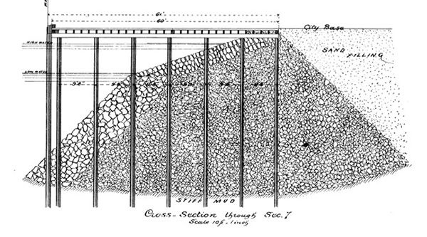 Embarcadero seawall engineering cross-section from 1880s