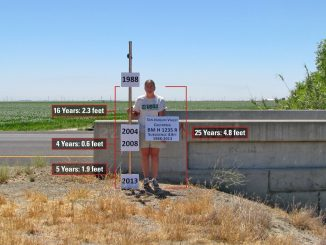 Ground subsidence in Merced County, CA - USGS/Justin Brandt