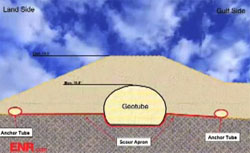 Geotubes to protect Grand Isle Louisiana