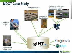 The win recognizes how Mississippi DOT used gINT to resolve data management issues.