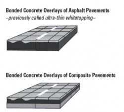 Several types of concrete overlays