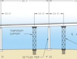 Schematic diagram of temporary piers to shore up the Leo Frigo bridge in Green Bay, Wisconsin