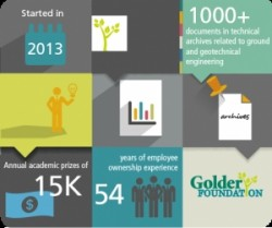 Golder Foundation Infographic