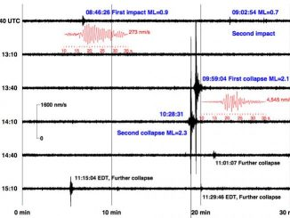 Seismogram showing the 9-11 attacks