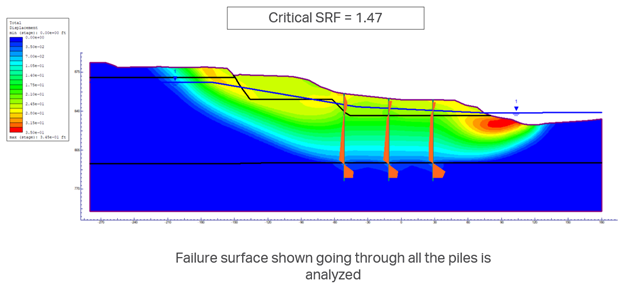 Analyzing a Pile Stabilized Slope - From Rocscience