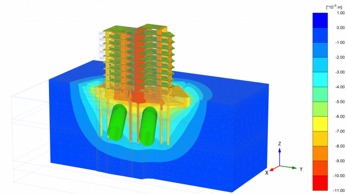 Finite element model of residential building foundations over subway tunnels